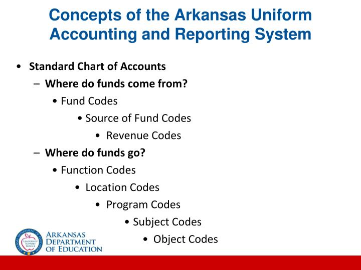 Concepts of the Arkansas Uniform Accounting and Reporting System
