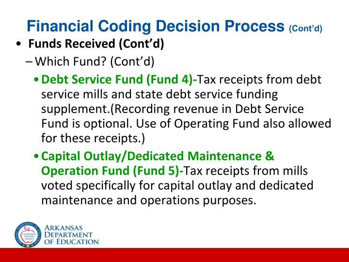 Financial Coding Decision