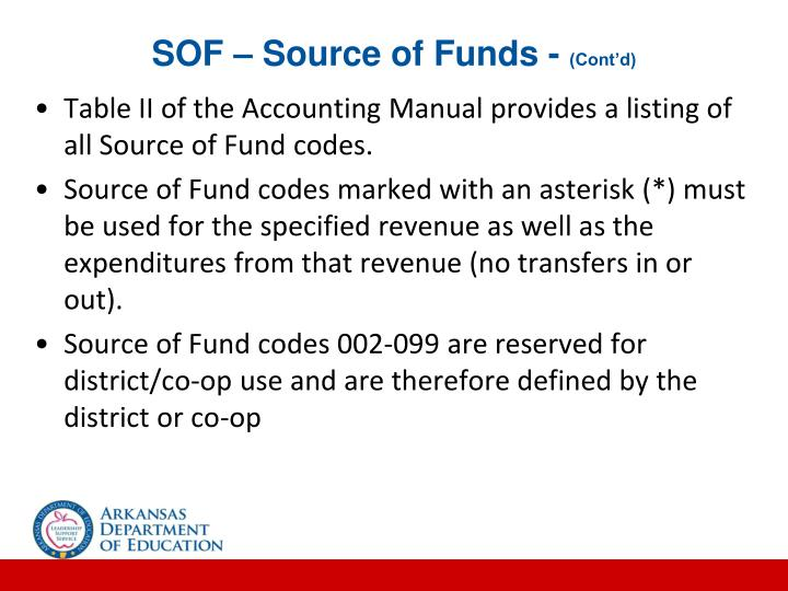 SOF – Source of Funds -