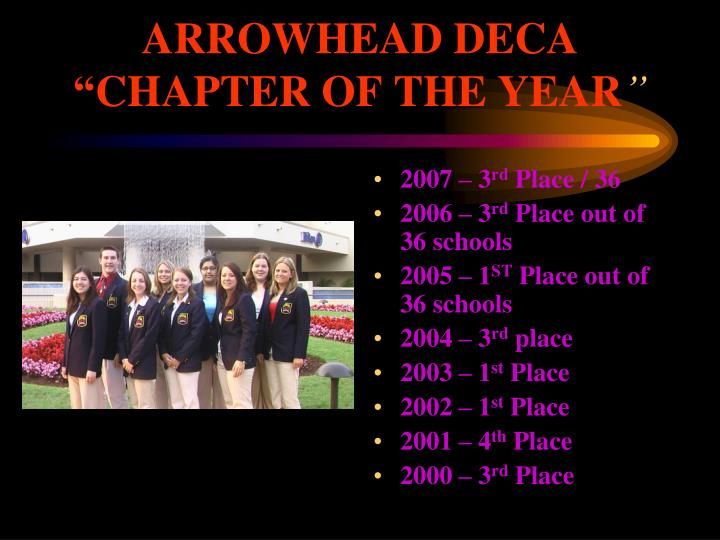 "ARROWHEAD DECA ""CHAPTER OF THE YEAR"