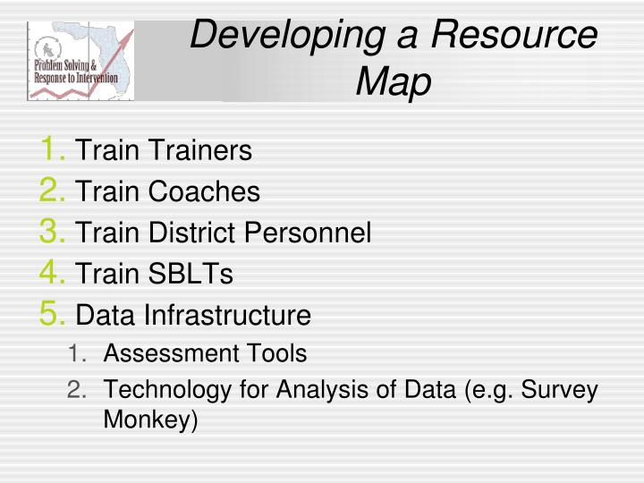 Developing a Resource Map