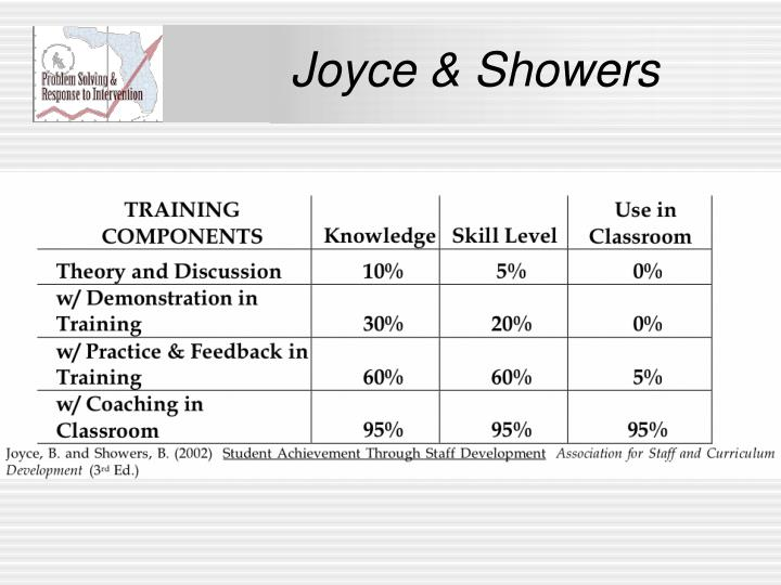 Joyce & Showers