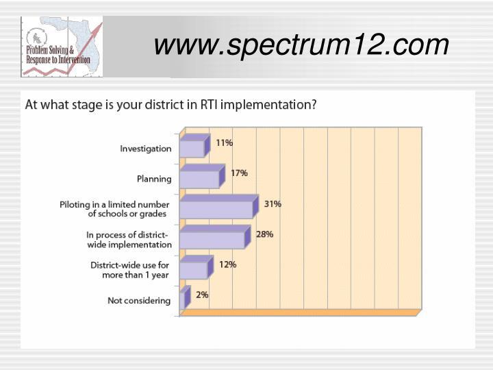 www.spectrum12.com