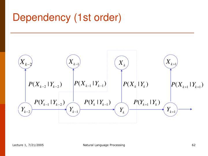 Dependency (1st order)