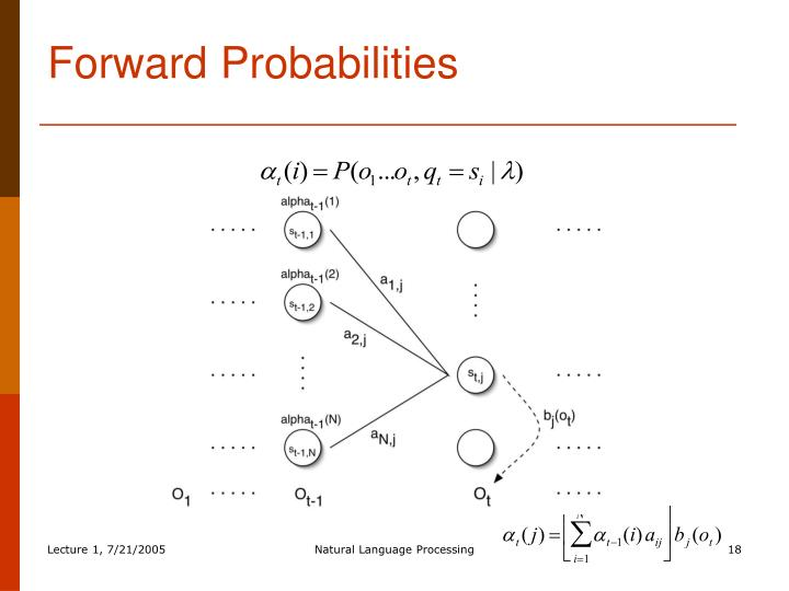 Forward Probabilities