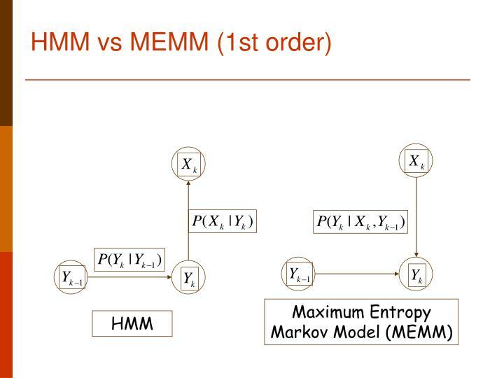 HMM vs MEMM (1st order)