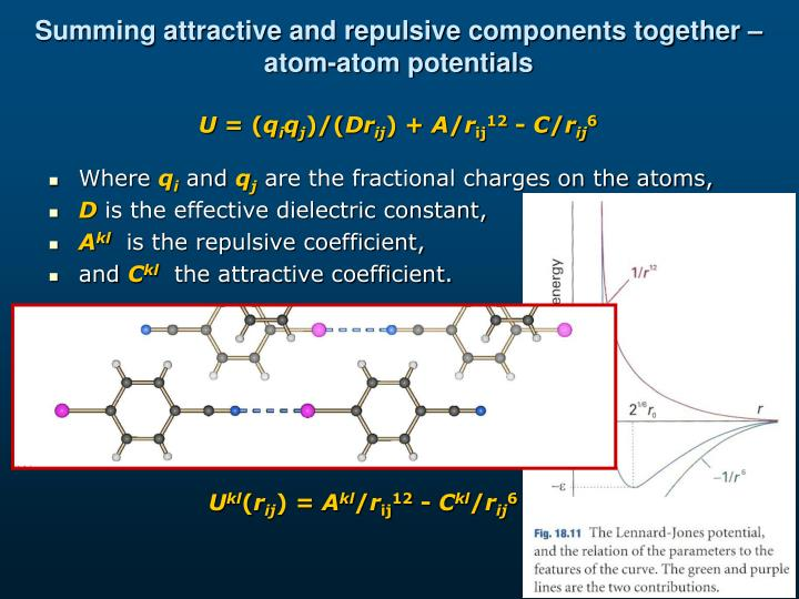Summing attractive and repulsive components together – atom-atom potentials