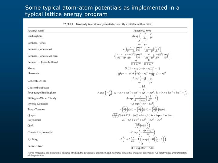 Some typical atom-atom potentials as implemented in a typical lattice energy program