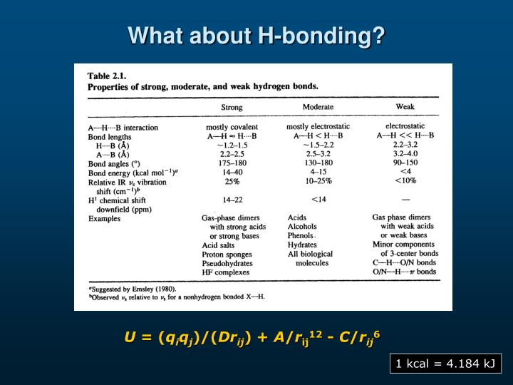 What about H-bonding?