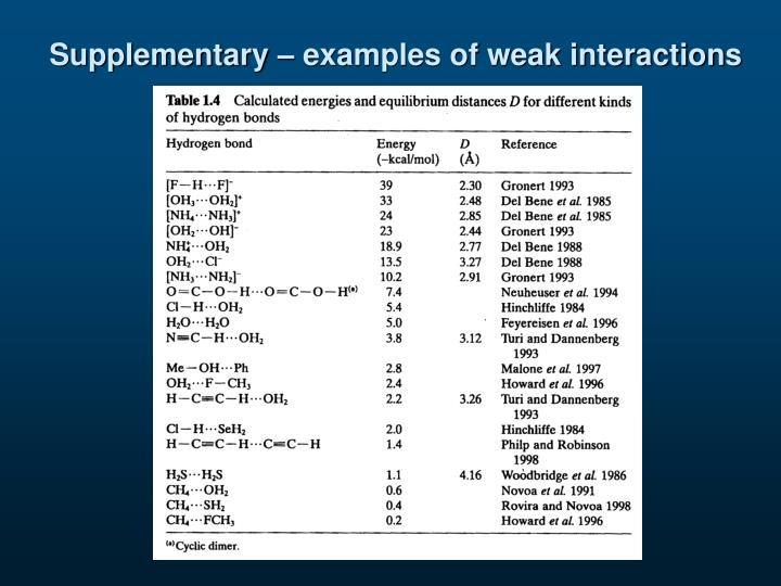 Supplementary – examples of weak interactions