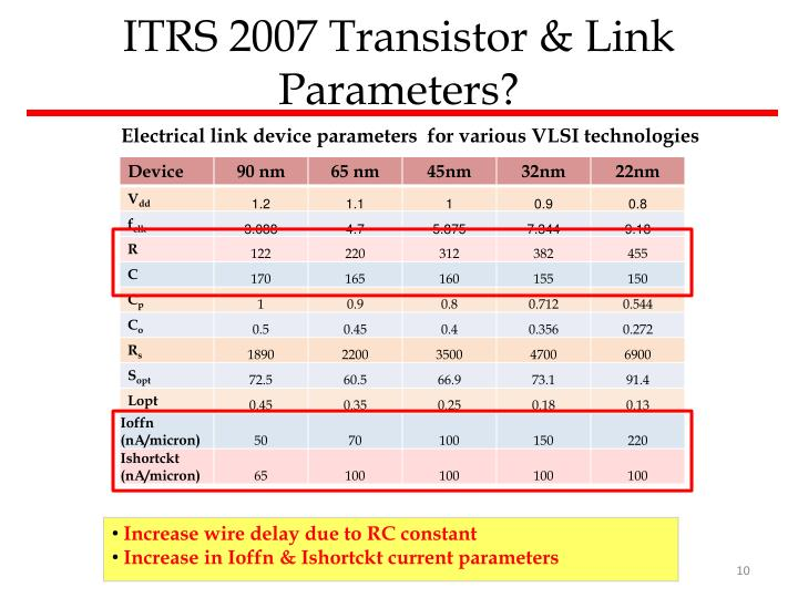 ITRS 2007 Transistor & Link Parameters?