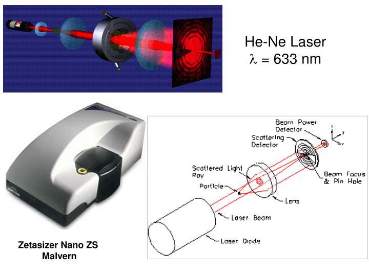 He-Ne Laser