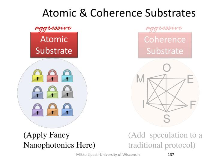 Atomic & Coherence Substrates