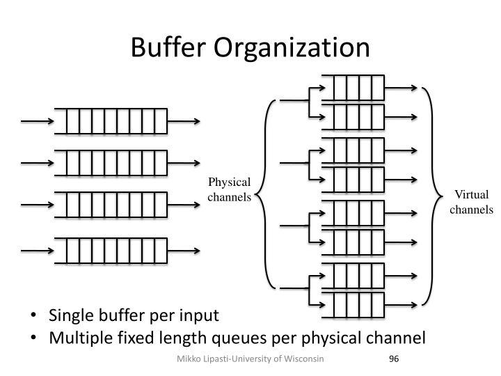 Buffer Organization