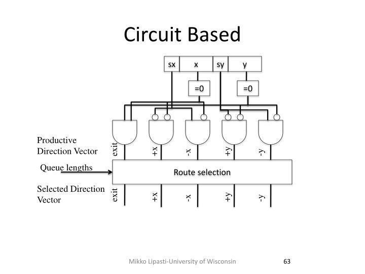 Circuit Based