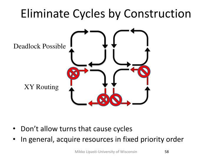 Eliminate Cycles by Construction