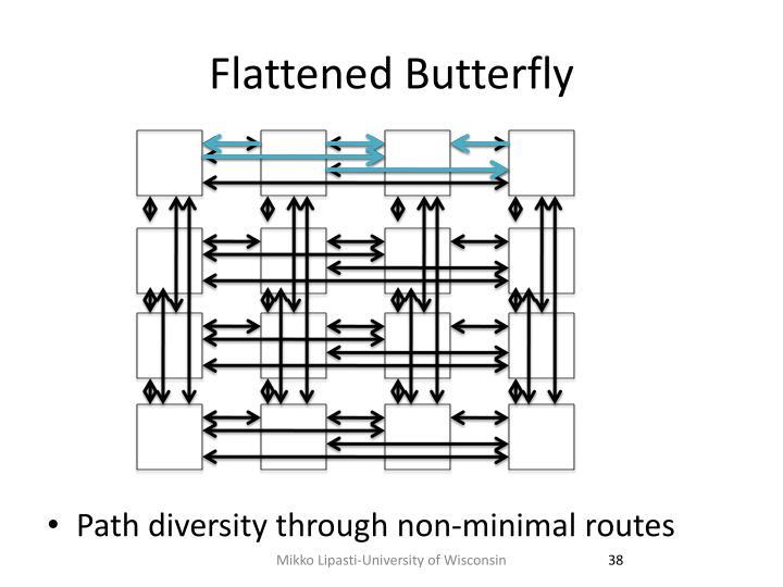 Flattened Butterfly
