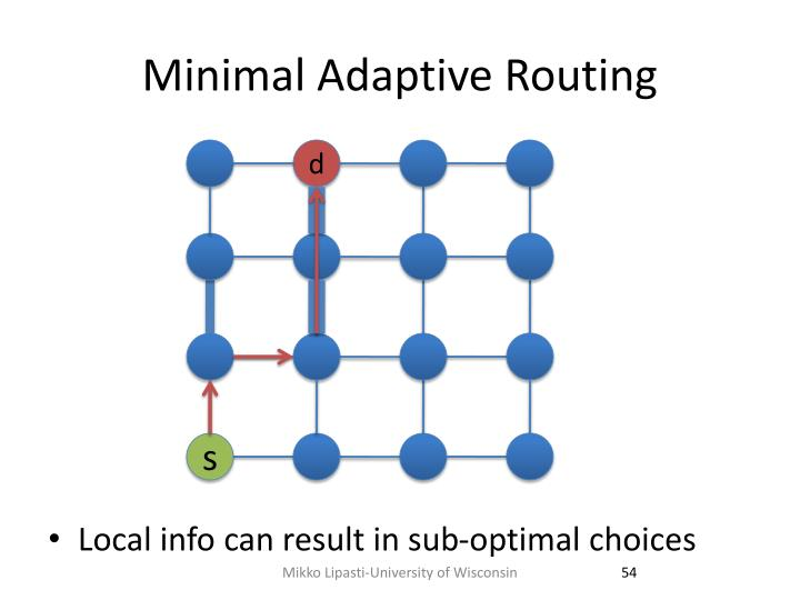 Minimal Adaptive Routing