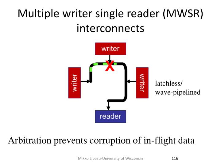 Multiple writer single reader (MWSR) interconnects