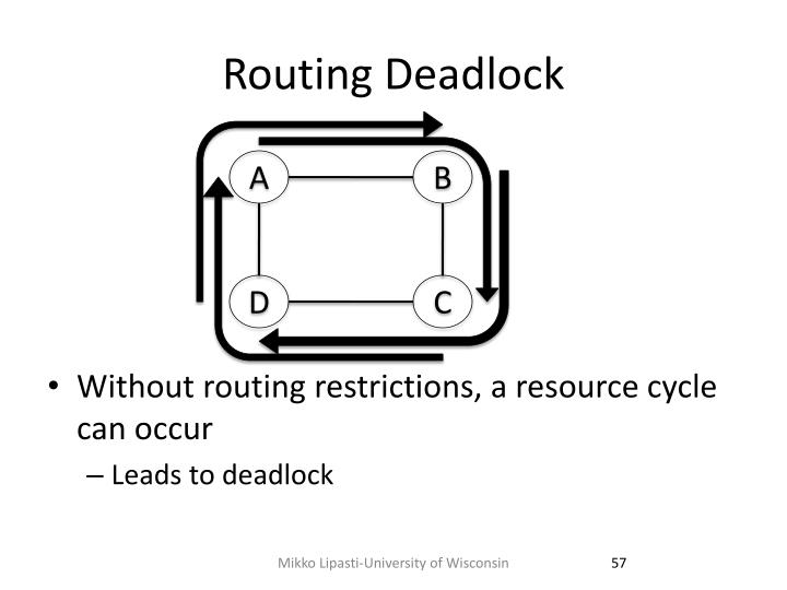 Routing Deadlock