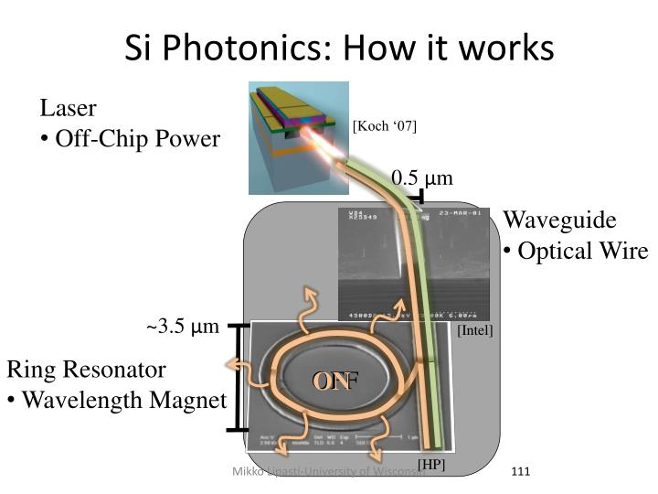 Si Photonics: How it works