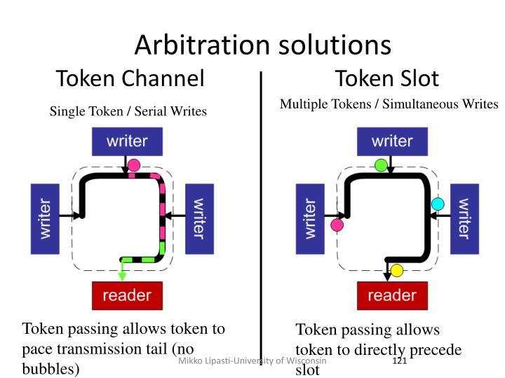 Arbitration solutions