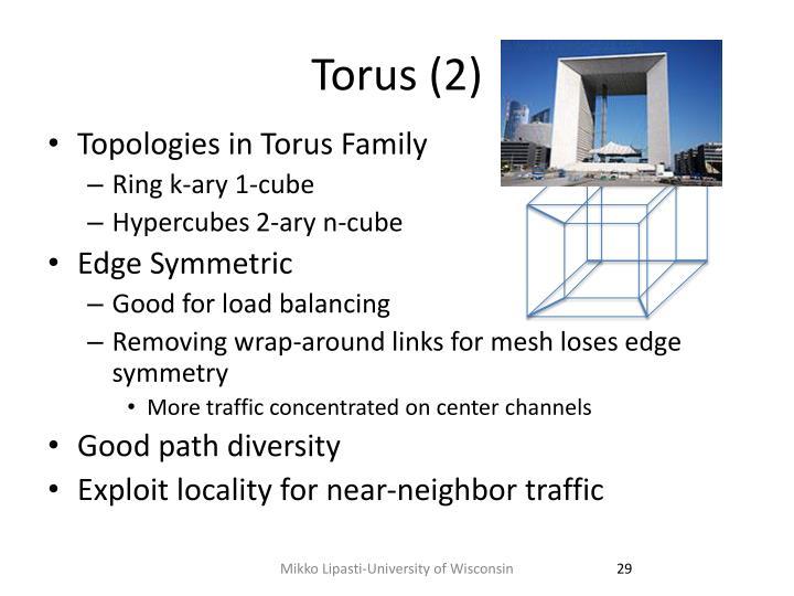 Torus (2)