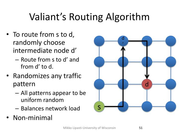 Valiant's Routing Algorithm