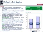 bidfreight bulk supplies1