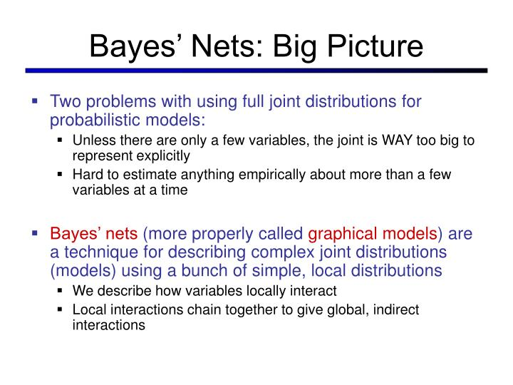 Bayes' Nets: Big Picture