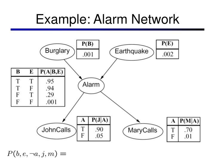 Example: Alarm Network