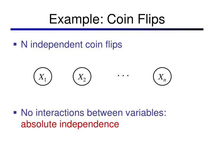 Example: Coin Flips