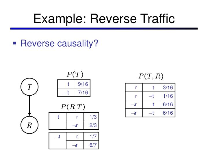 Example: Reverse Traffic