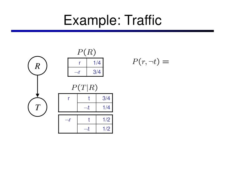 Example: Traffic