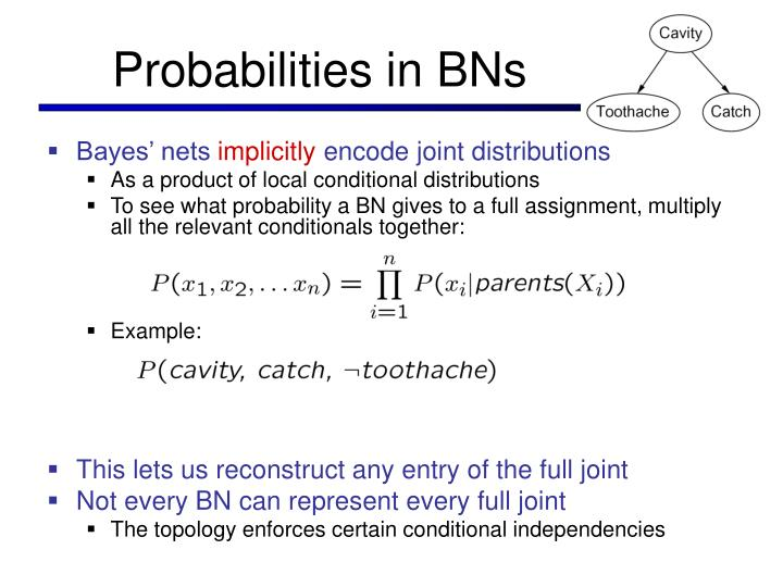 Probabilities in BNs