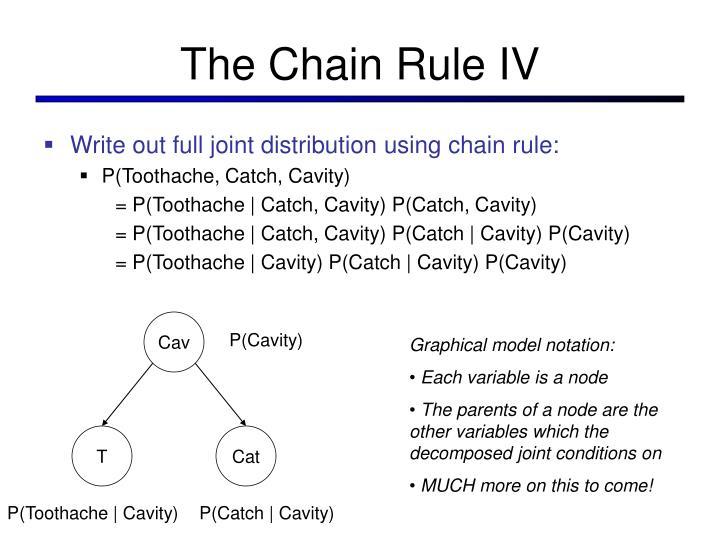 The Chain Rule IV
