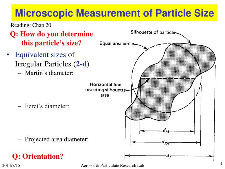 Microscopic Measurement of Particle Size