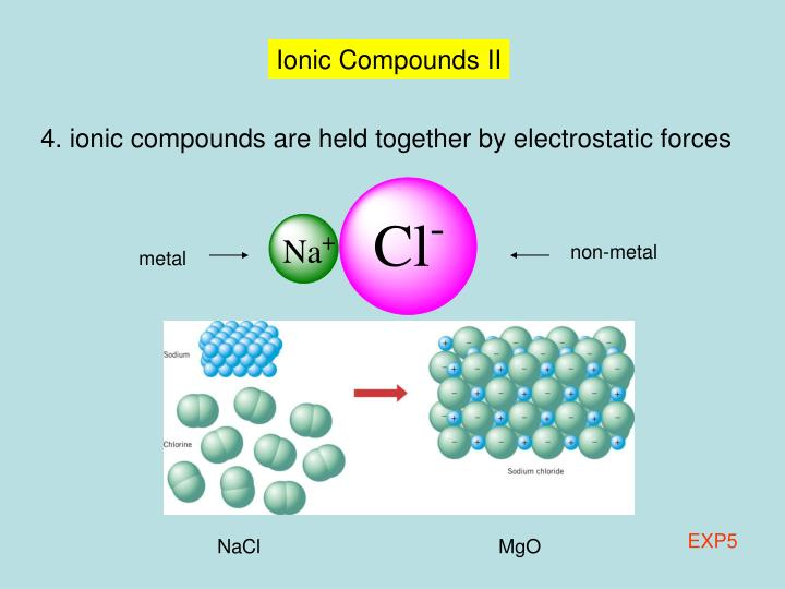 Ionic Compounds II
