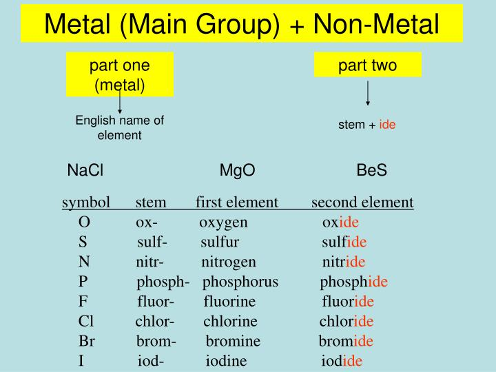 Metal (Main Group) + Non-Metal
