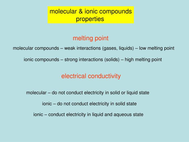 molecular & ionic compounds