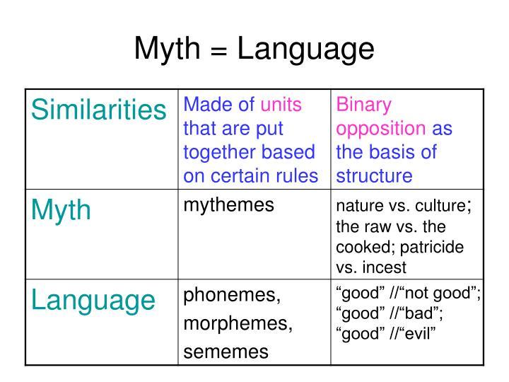 Myth = Language