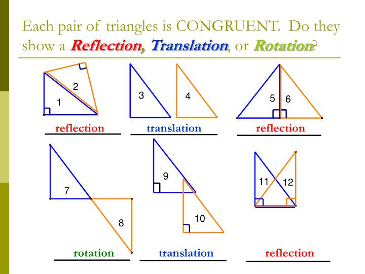 Each pair of triangles is CONGRUENT.  Do they show a