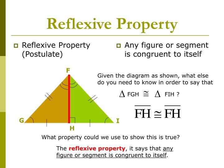 Reflexive Property (Postulate)