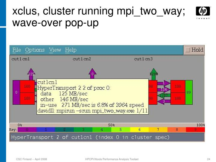 xclus, cluster running mpi_two_way; wave-over pop-up