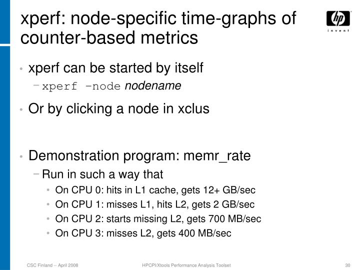 xperf: node-specific time-graphs of counter-based metrics