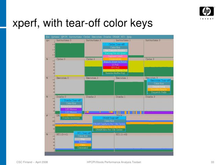 xperf, with tear-off color keys