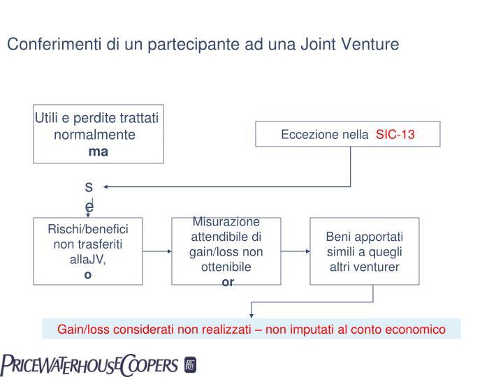 Conferimenti di un partecipante ad una Joint Venture