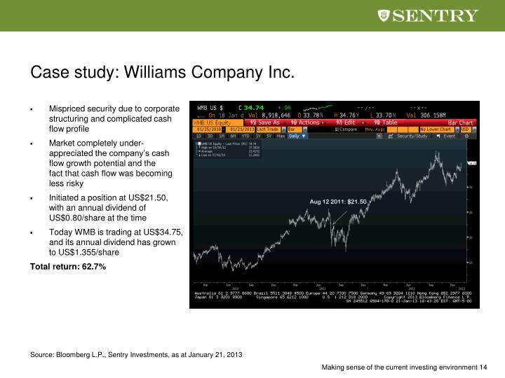 Case study: Williams Company Inc.
