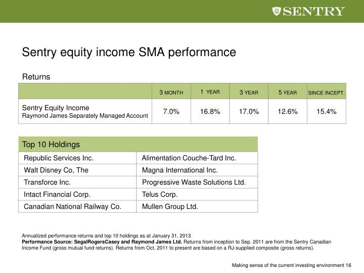 Sentry equity income SMA performance