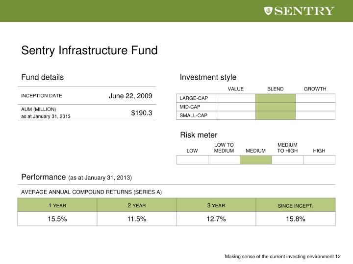 Sentry Infrastructure Fund